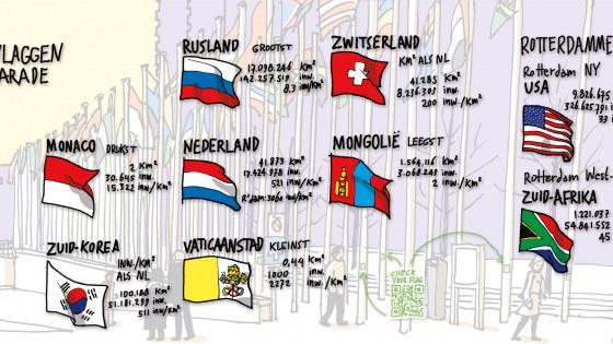 Vers Beton – Ik rotterdam – Vlaggenparade